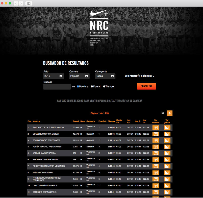 Ventana web listado resultados San Silvestre Vallecana